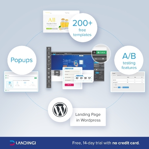 Эффективные продукты и услуги WordPress в 2019 году